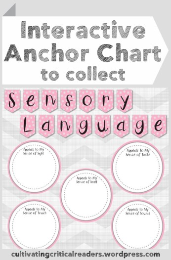 Interactive Anchor Chart to Collect Sensory Language