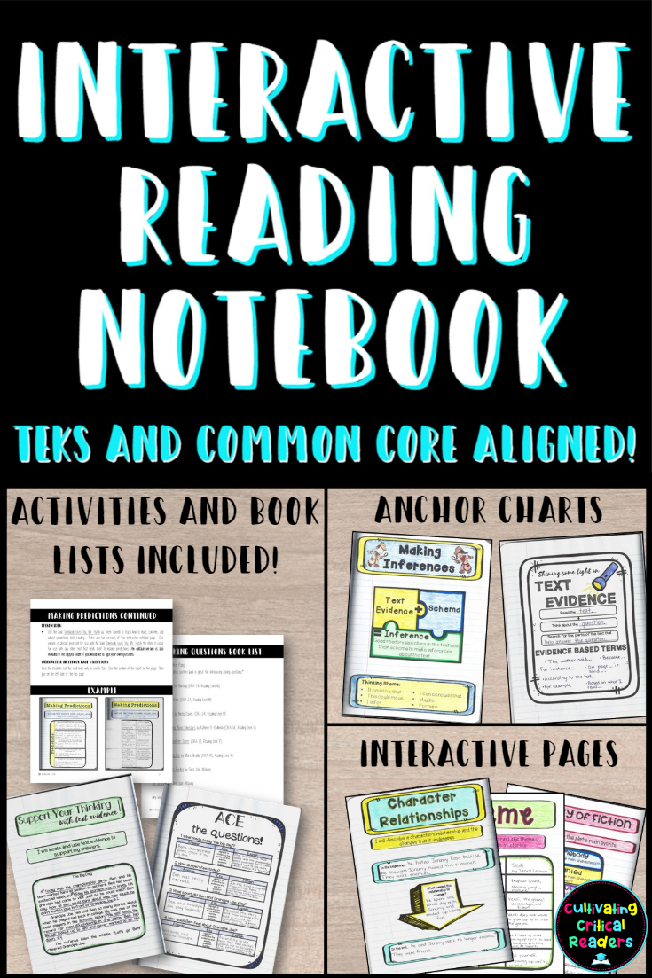 Interactive Reading Notebook by Cultivating Critical Readers