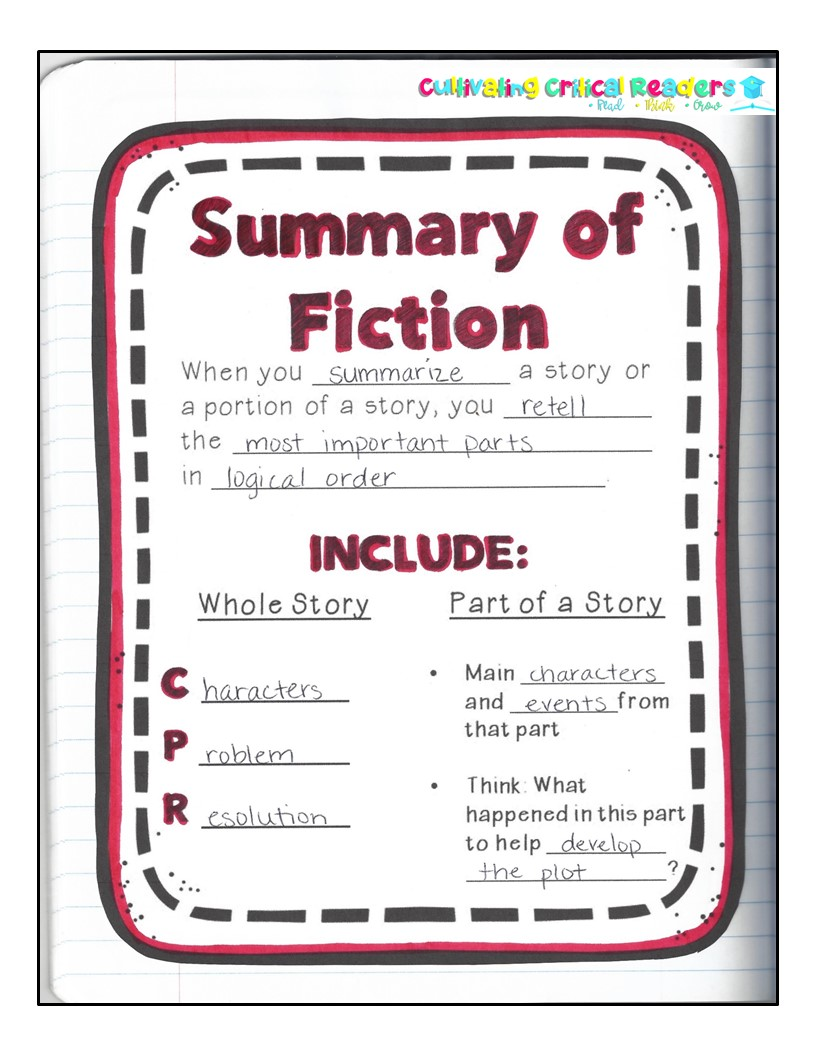 summary of fiction anchor chart page