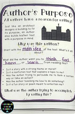 Author's Purpose Mini Anchor Chart