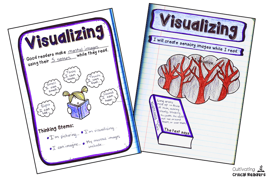 Visualizing Interactive Notebook by Cultivating Critical Readers